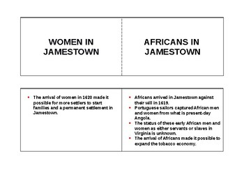 Women & Slaves in Jamestown Foldable SOL VS.3e