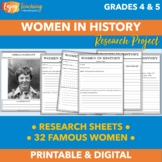 Women in History Research (Women's History Month Famous Women Project)