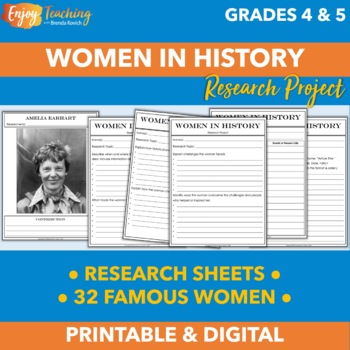 Famous Women in History Research Project and Display for Bulletin Board