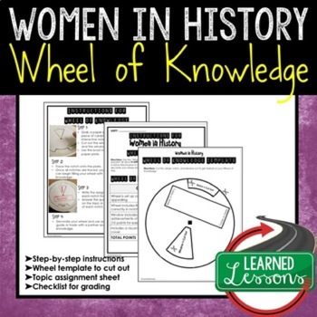 Women in History Wheel of Knowledge Interactive Notebook Page (Women's History)