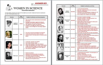 Women in Science - PowerPoint Worksheet {Editable}