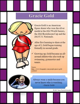 Women in Sports Biography Poster - Gracie Gold