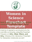 Women of Science, Interactive Notebook/Journal and Flow Chart