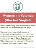 Women of Science, Flowchart Template