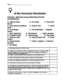 Women of the American Revolution Worksheet