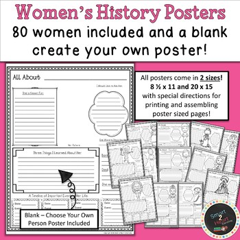 Women's History Month Biography Research Posters - Research Report Project