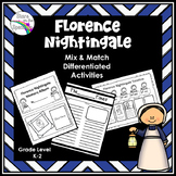 Women's History Month Florence Nightingale Activity