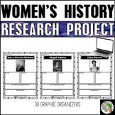 Women's History Graphic Organizers - Women's History Month