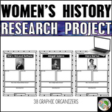 Women's History Month Project - Women's History Research Editable