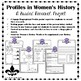 Women's History Guided Research Activity: Anne Frank