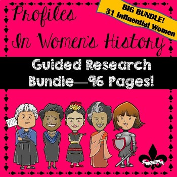 Women's History Guided Research Activity: Bundle of 31 Influential Women