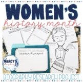 Women's History Month Poster Activity
