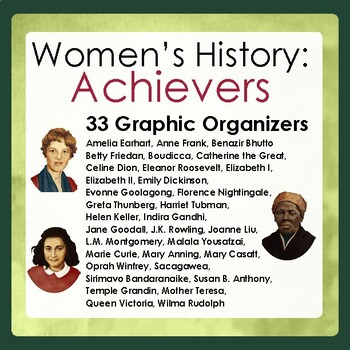 Women's History Month Biography Research 32 Achievers Graphic Organizers