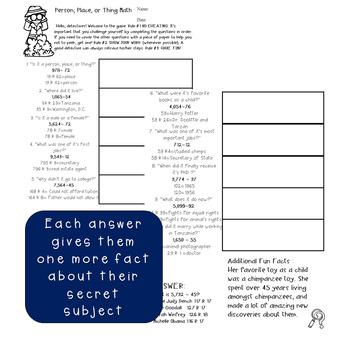 Women's Biographies Math 5th Grade Bundle