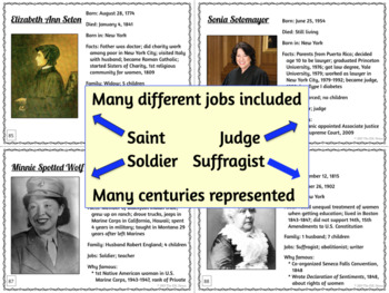 Famous and Important American Women: Biography Task Cards with Activity Ideas
