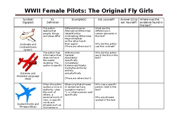 Women's History Month- Female WWII Fighters: The Original Fly Girls