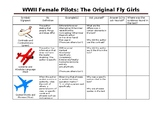 Women's History Month- Female WWII Fighters: The Original