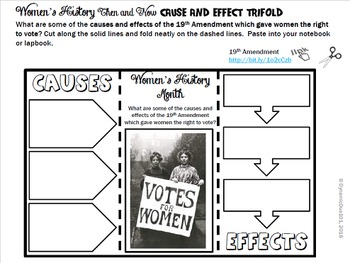 Women's History Month Lesson Plans with Interactive Notebook Activities Bundle