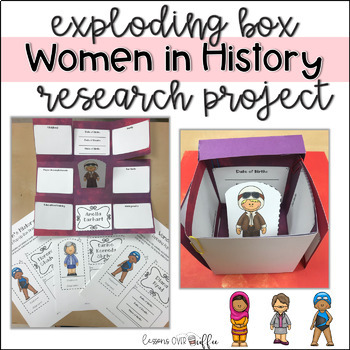 Women's History Month Biography Foldable Exploding Box Research Project