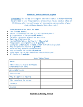 Women's History Month Research Lesson