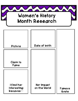 Women's History Month Research Project