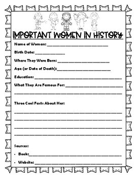 Women's History Month Research Report (March)
