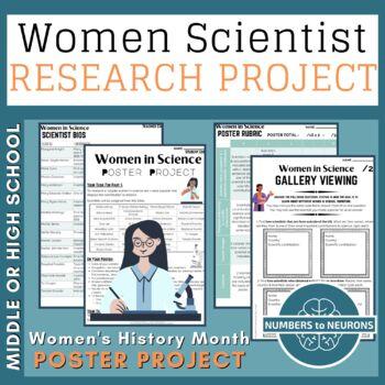 Women's History Month: Scientist Poster & Gallery Research Project