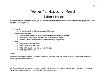 Women's History Science Biography