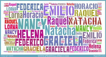 Women's Names with Religious Connotations in Spanish