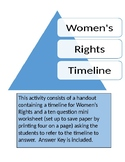 Women's Rights Timeline for Grades 7-9