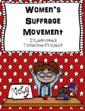 Women's Suffrage Illustrated Timeline Project