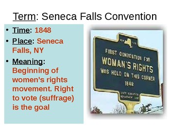 Women's Suffrage PowerPoint