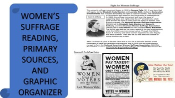 Women's Suffrage Reading w/ Documents, Political Cartoons, and Graphic Organizer
