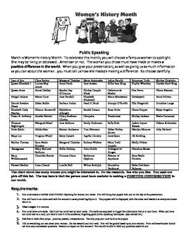 Women's History Activity Packet