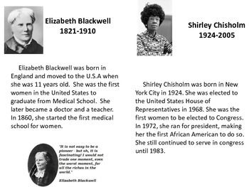 Womens History Month Activities