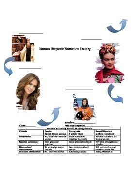 Women's History Month- Hispanic women lesson