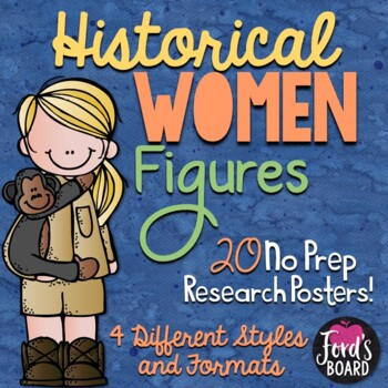 Women's History Research Posters