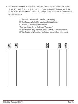 Women's Suffrage Bundle (Common Core)