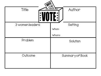 Women's Voting Rights  ~ Cornerstones of Freedom Book