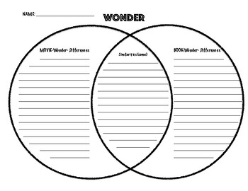 Wonder Book And Movie Venn Diagram Compare And Contrast By Kellie Meuse