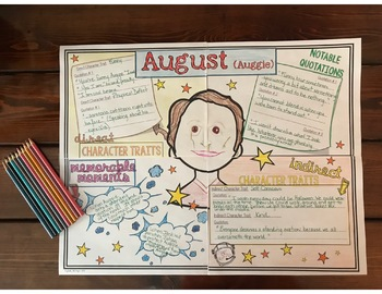 Wonder, Character Analysis, Collaborative Posters, Worksheets