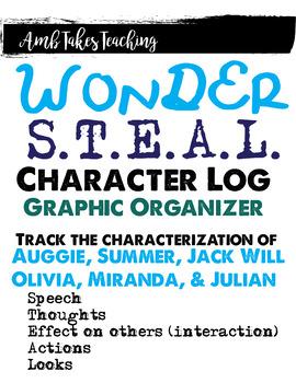 Wonder Character Log
