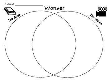 Wonder Compare and Contrast