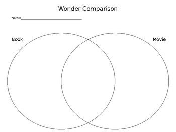 Wonder Comparison- Book to Movie