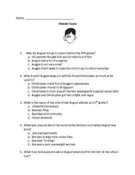 Wonder Comprehension Test