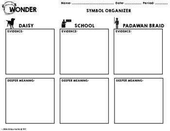 Wonder - Graphic Organizer Pack