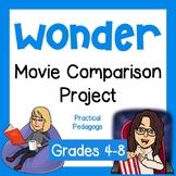 Wonder: Movie Comparison Project
