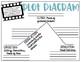Wonder Movie vs Book Comparison (Printable & Digtial Google Slide versions)