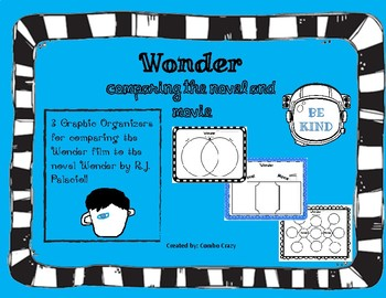 Wonder Book Novel Vs Movie Compare And Contrast Graphic