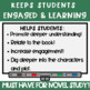 Wonder Book Study PowerPoint Slide